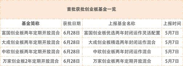 http://www.qwican.com/caijingjingji/4213828.html