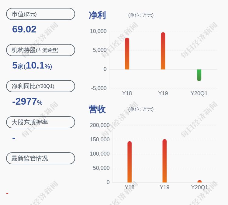 中体产业:重大资产重组交易标的资产已办理完毕资产过户