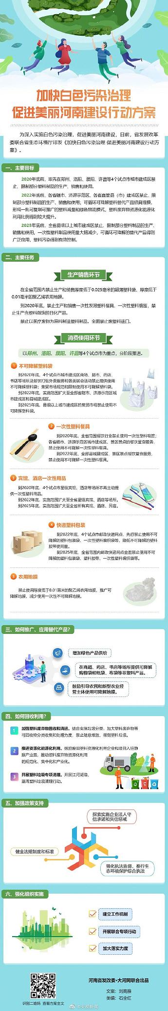 河南禁止生产销售一次性塑料制品图片