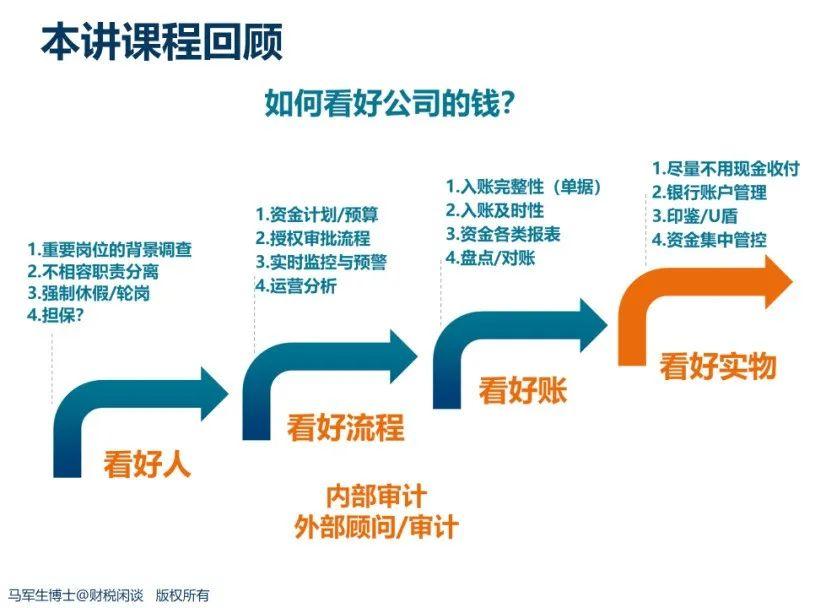 天津港子公司财务贪污1.5亿元作案细节曝光,港股天津港发展发布独立法证调查结果