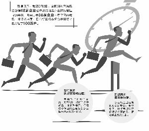 http://www.qwican.com/caijingjingji/3896928.html