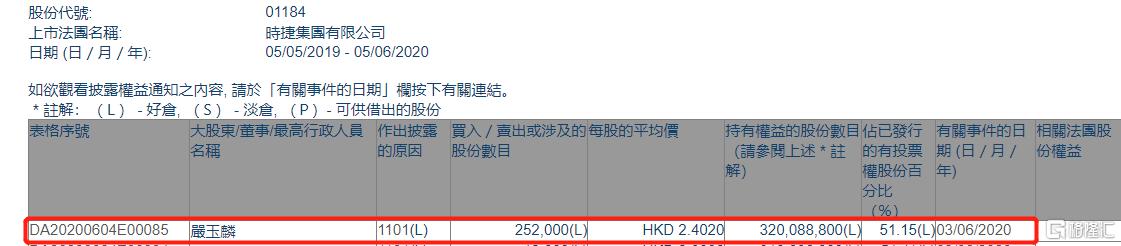 时捷集团(01184.HK)获主席严玉麟