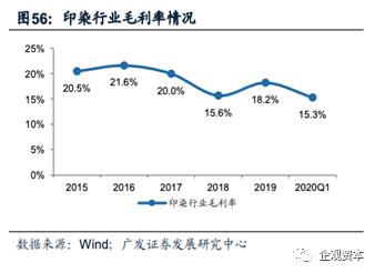 富春染织IPO:招股书与年报打架 行业发展前景不明