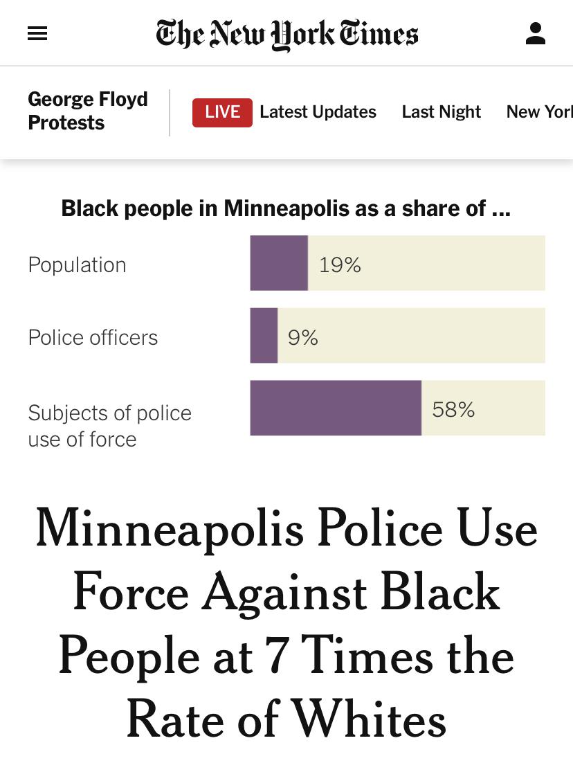 △《纽约时报》报道,明尼阿波利斯市警方对非裔使用武力是对白人的7倍