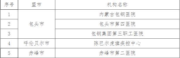 内蒙古自治区新增5家核酸检测机构图片