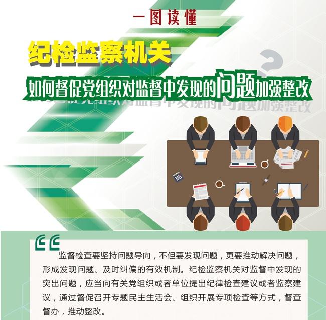 图解 | 纪检监察机关如何督促党组织对监督中发现的问题加强整改图片