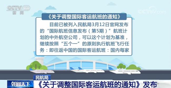 民航局发布《关于调整国际客运航班的通知》 今起实施航班奖励和熔断措施图片