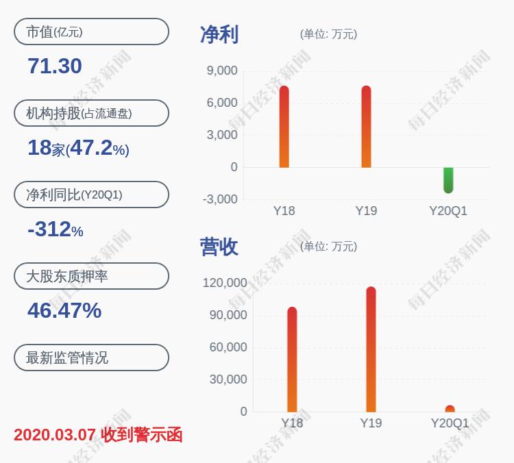 中恒电气:控股股东杭州中恒科技投资61万股解除质押