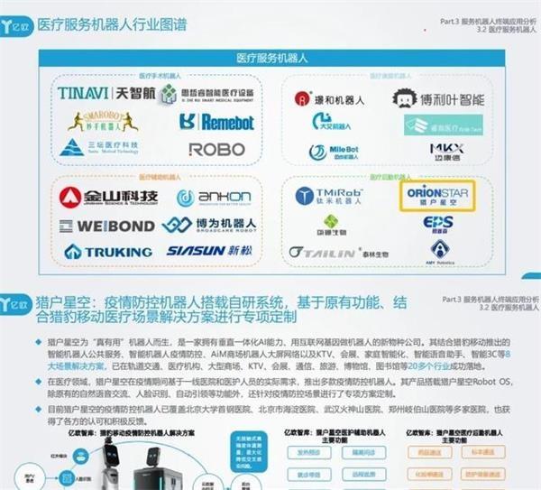 《2020中国服务机器人产业发展报告》发布!猎豹移动
