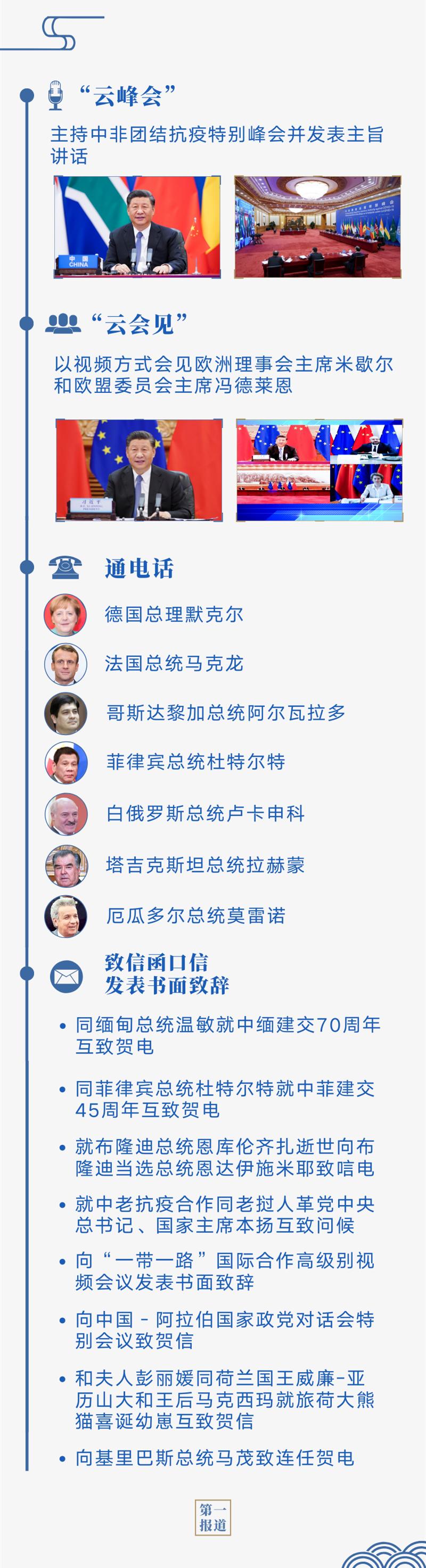 摩天平台,6摩天平台月中国元首外交又一图片