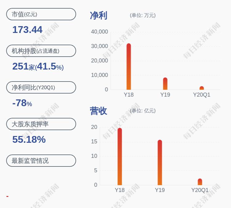 顺网科技:控股股东华勇进行质押式回购交易延期购回