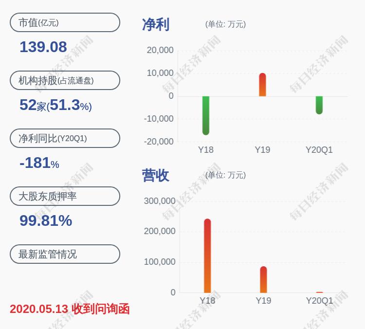 兴业矿业:控股股东兴业集团8228万股被司法冻结