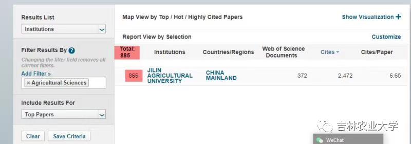 喜讯 | 吉林农业大学农业科学学科进入ESI全球排名前1%图片