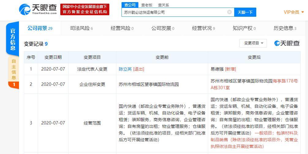 韵达副董事长陈立英卸任苏州韵必达快运有限公司法定代表人