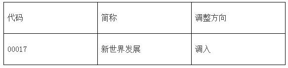 深交所公布深港通下港股通调整名单:调入新世界发展