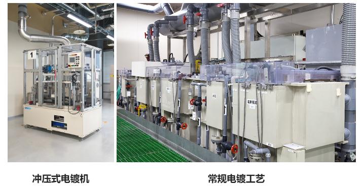 丰田推出冲压式电镀机 可大幅降