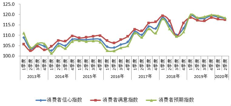 杏悦,小幅回落——2020杏悦年2季度图片