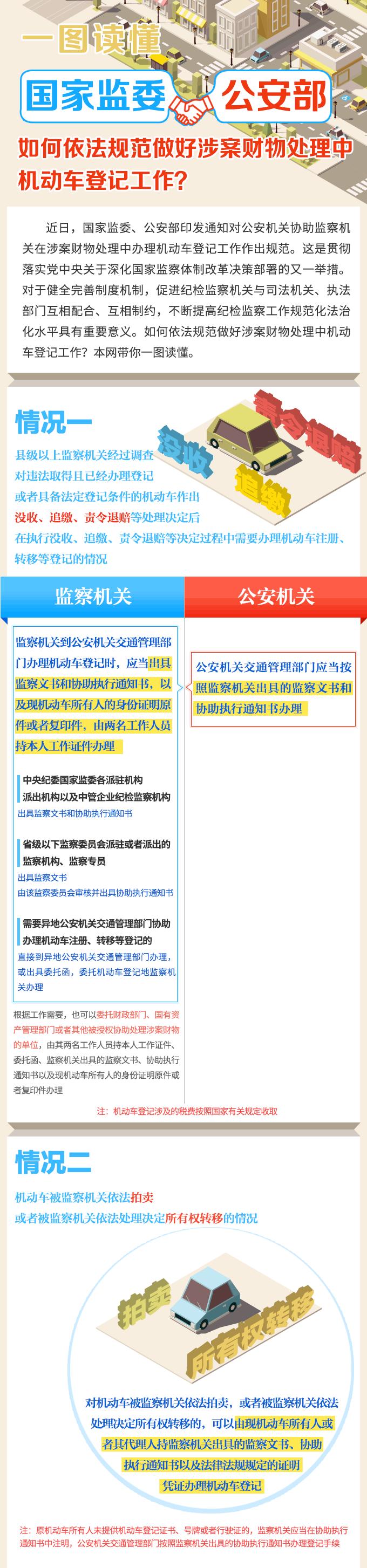 「杏悦」国家监委杏悦公安部如何依法规范图片
