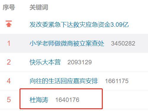 怼上热搜!杜海涛代言P2P暴雷4万人中招 其姐姐却称投资者活该...