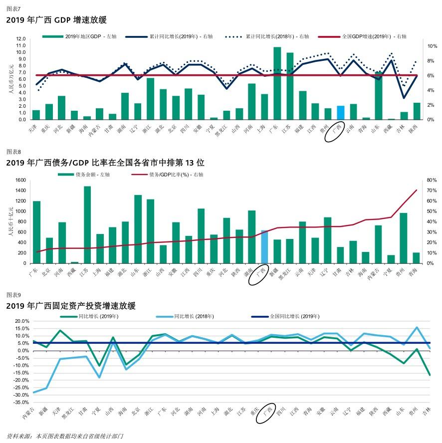 中国2019年gdp总额是多少_2019中国GDP总量人民币是多少?全年国内经济总量990865亿元