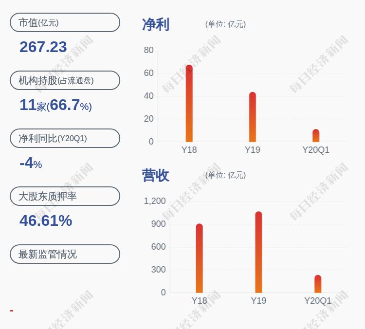 华菱钢铁:预计2020年半年度净利润盈利29.3亿~31.3亿元
