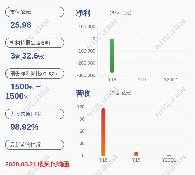宁波东力:股票交易异常波动 无未披露的重大信息