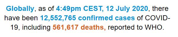 世卫组织:全球新冠肺炎确诊病例超过1255万例
