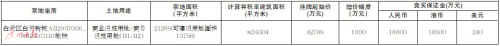 广州市规划和自然资源局国有土地