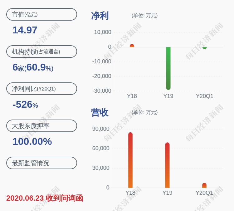 小心!杭州高新:3972万股被司法冻结