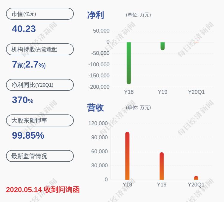天海防务:子公司中标风电工艺驳船项目,金额5944.5万元