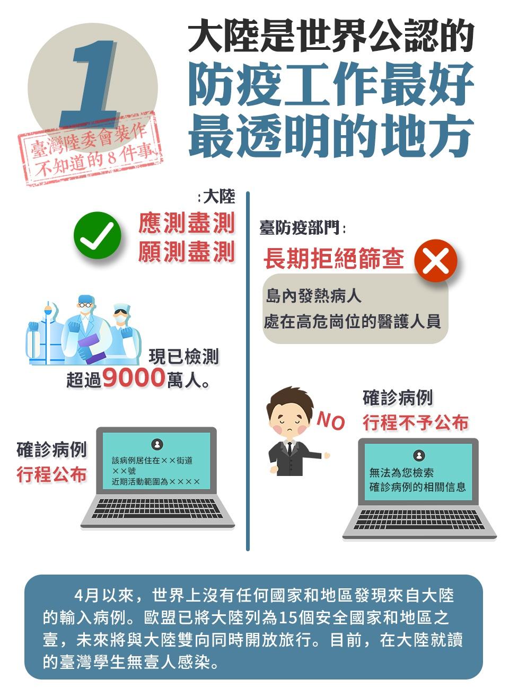 杏悦台湾陆委会装作不知道的杏悦八件事图片