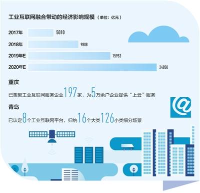 """《【超越娱乐注册】工业互联网带来企业新变革 制造业转型,加""""数""""前行》"""