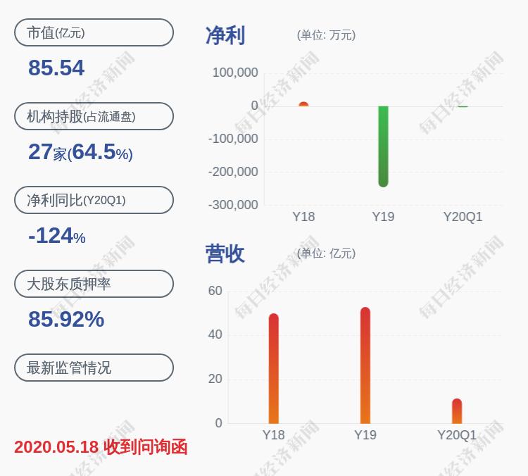 海联金汇:股东博升优势质押展期1.02亿股
