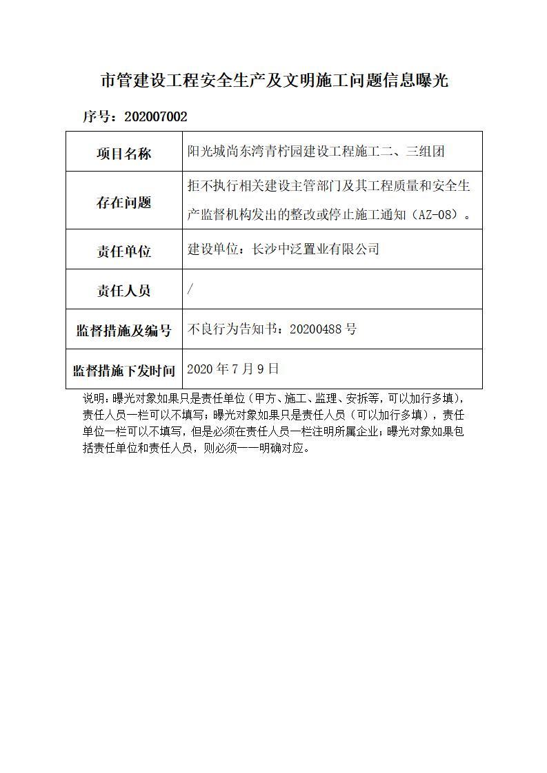 阳光城长沙项目阳光城尚东湾涉拒不执行建设主管部门整改等被接连曝光