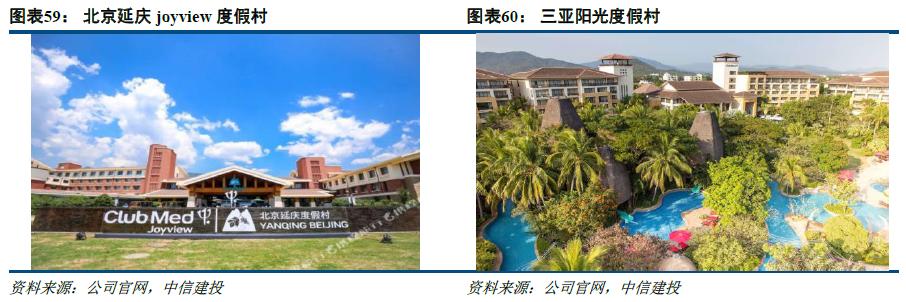 Club Med 深度报告:崛起的亲子游 稳固的护城河