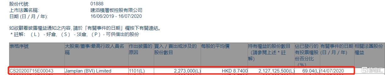 http://www.uchaoma.cn/keji/2909120.html