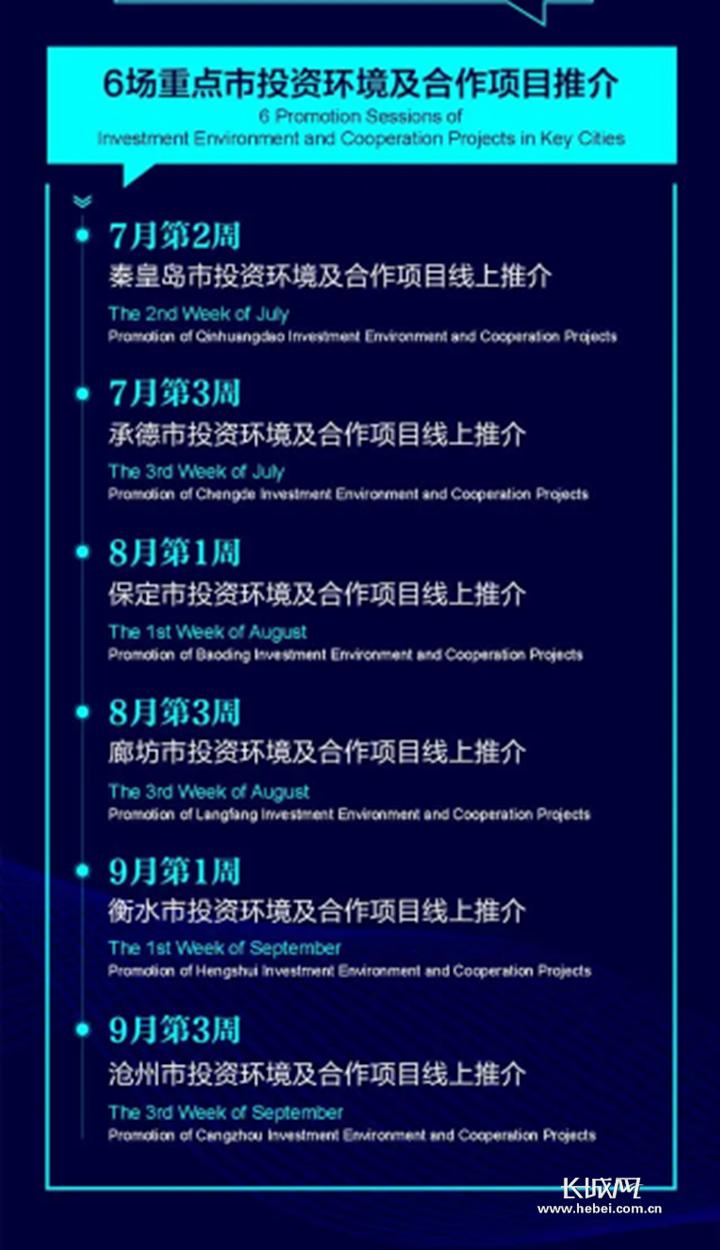 /baodingjingji/98812.html
