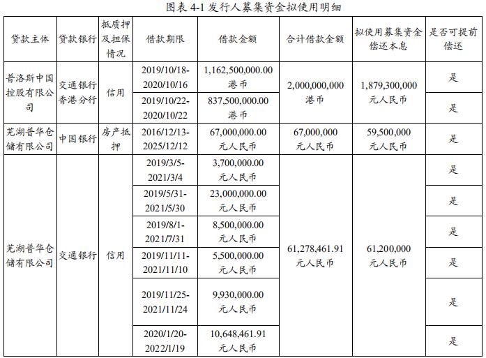 http://www.uchaoma.cn/keji/2932259.html