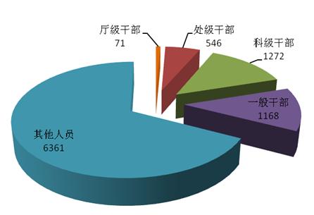 「杏悦」检监察机关监督杏悦检查审查调查情况半年图片