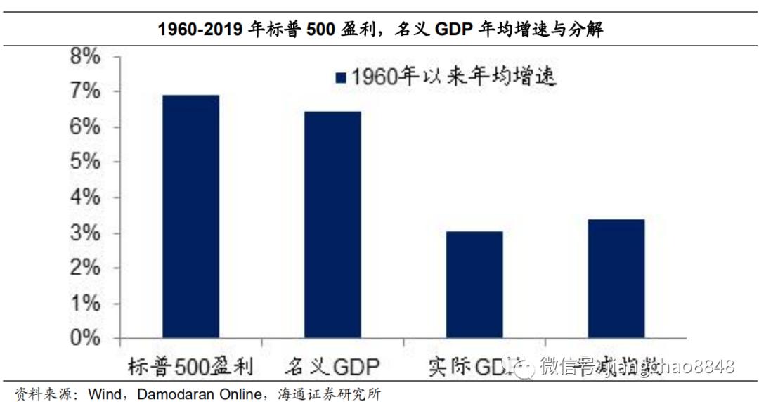 2018滨州经济总量预估_滨州北海经济开发区