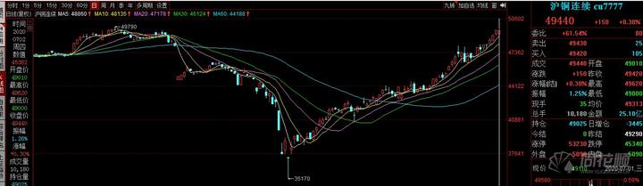 必和必拓首度减产 券商称铜股票迎来绝佳配置时点