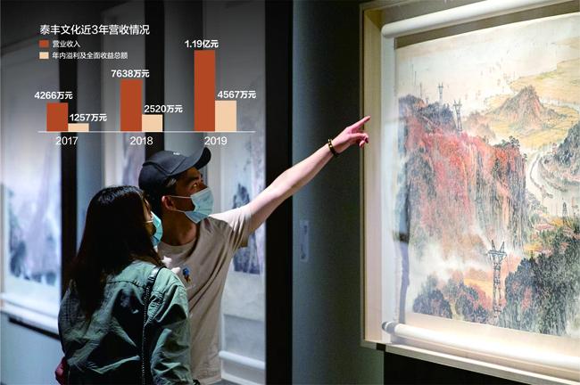 艺术品市场大到远超想象泰丰文化从新三板转赴港股上市
