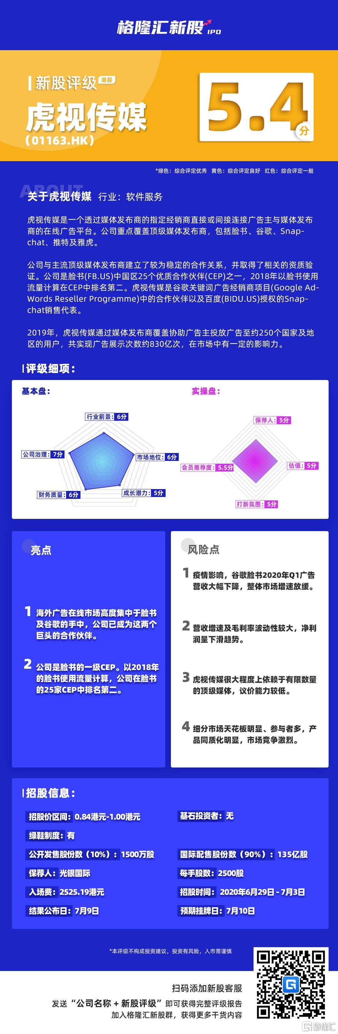 新股评级 | 虎视传媒(01163.HK):谷歌和脸书的海外在线广告平台