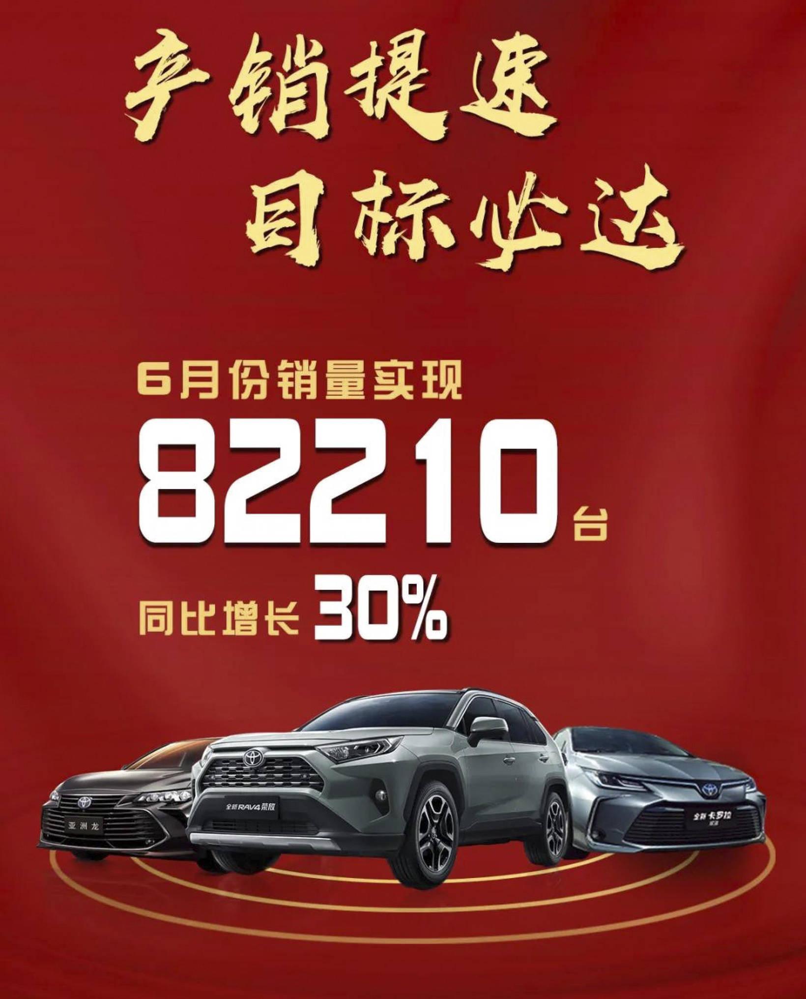 一汽丰田6月销量突破8万辆,累计完成全年销售目标45.6%