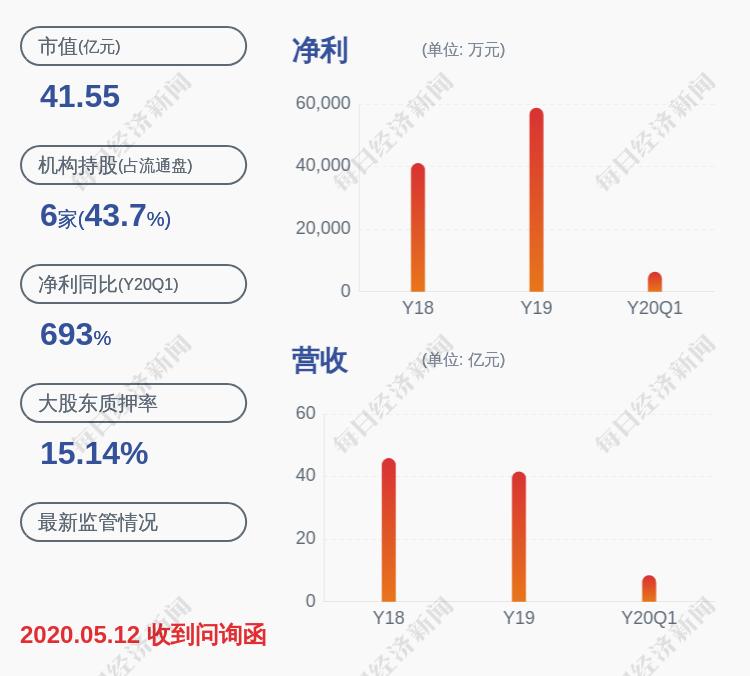 注意!宋都股份:高管汪庆、陈振宁拟减持合计不超过约29万股
