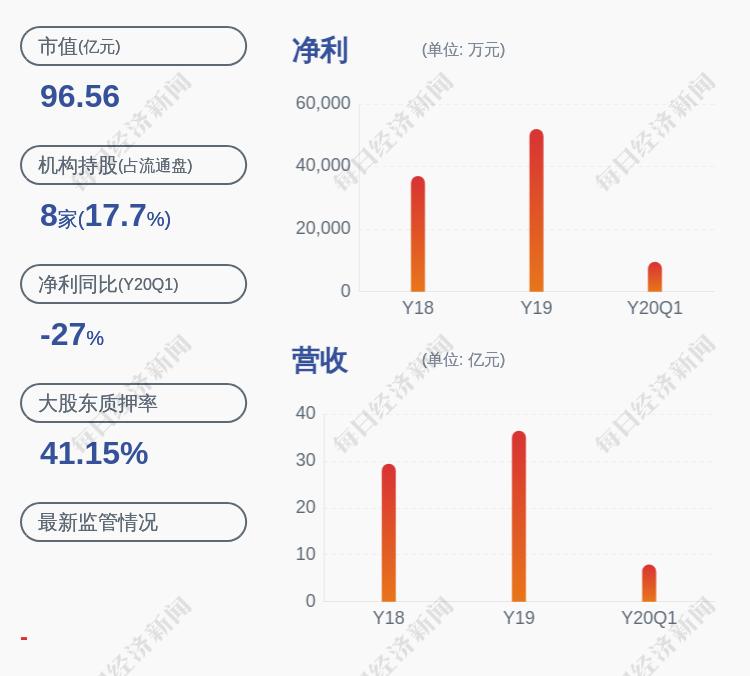 京新药业:大股东京新控股集团有限公司质押约553万股