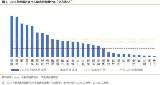 北控水务(0371.HK):污水资源化政策有望出台,打开新成长空间