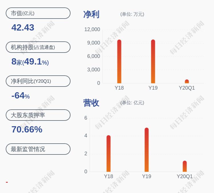 广东甘化:控股股东德力西集团解除质押约2500万股