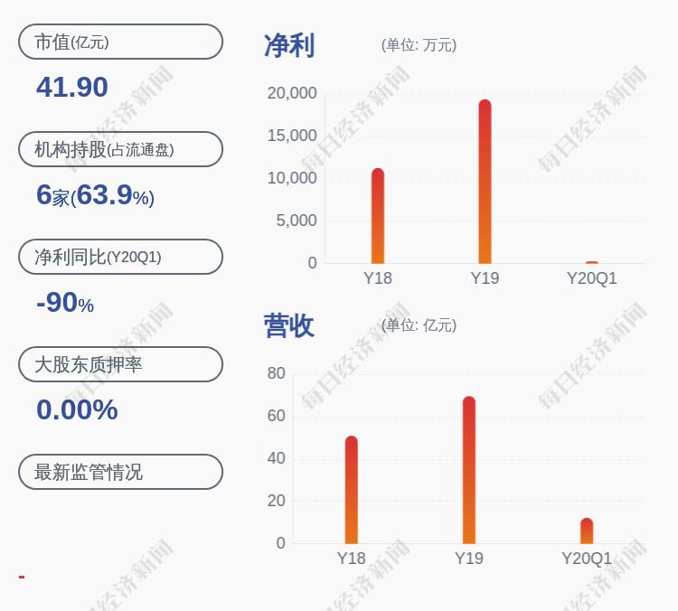 太阳电缆:董事魏志斌辞职
