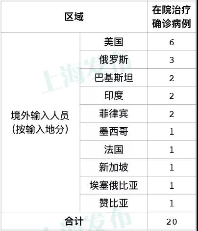 「杏悦」本地新冠肺炎确诊病例杏悦新增2例境外输图片